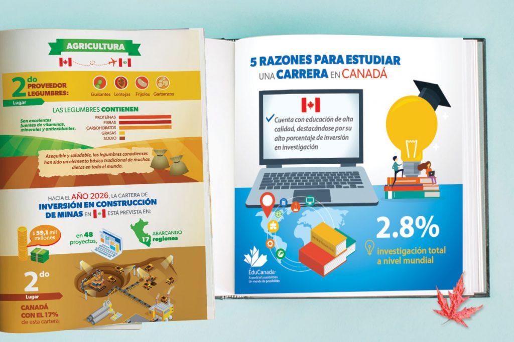 Infografías para la Embajada de Canadá (motivo TLC)